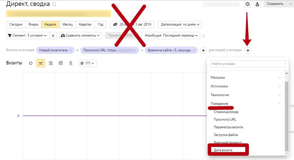 Настройка и оптимизация ретаргетинга в Яндекс.Директ – выбор даты визита