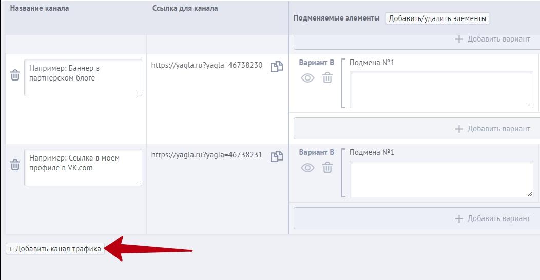 Анализ и оптимизация рекламных кампаний в РСЯ – добавление нового канала