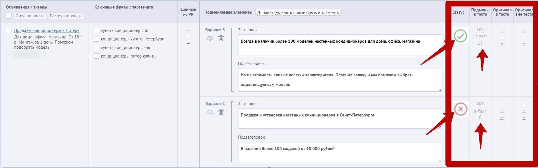 Настройка и оптимизация ретаргетинга в Яндекс.Директ – сравнение конверсий оригинала и подменяемого контента