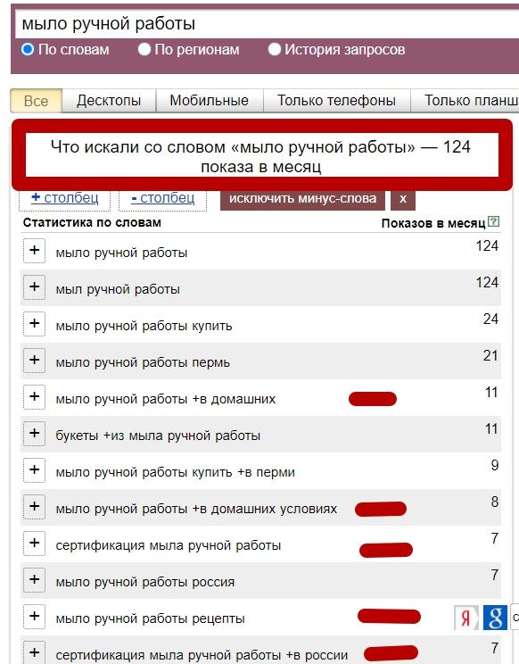 Определение спроса в Яндекс Вордстате, уточненная статистика