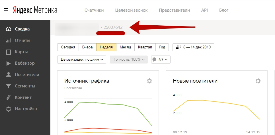 Номер счетчика Яндекс.Метрики